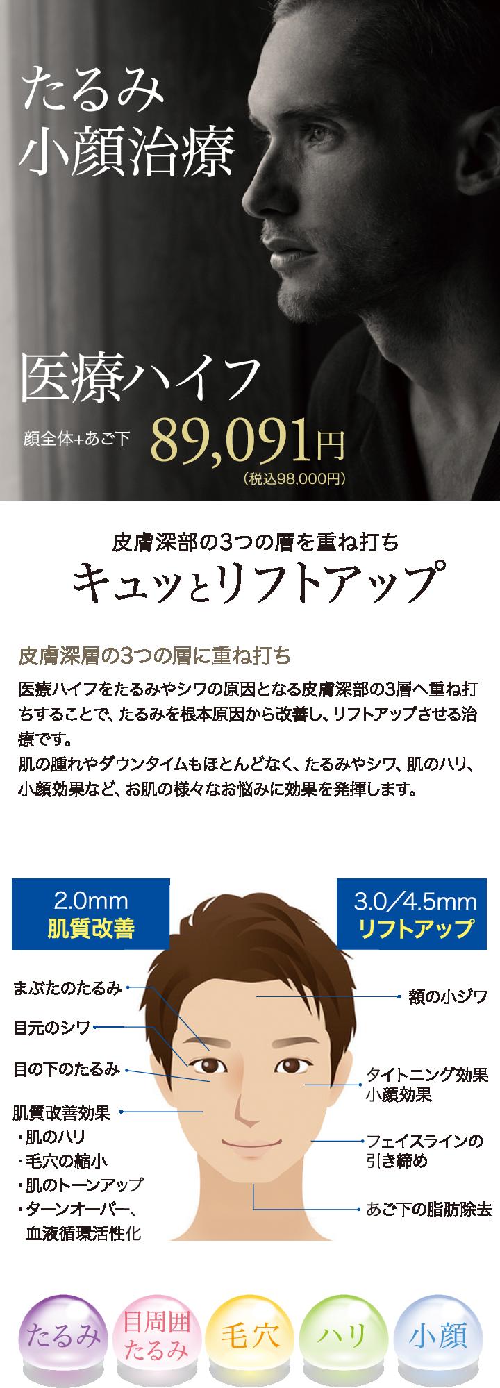 たるみ・小顔治療【ディープハイフ】